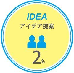 アイディア提案 2名